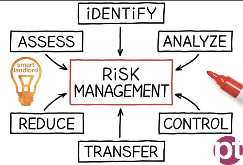 Mitigating business risk through insurance