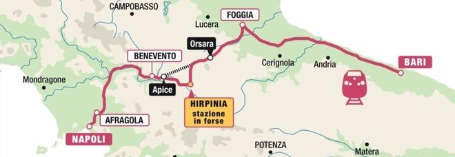 FS linea alta velocità Bari-Napoli