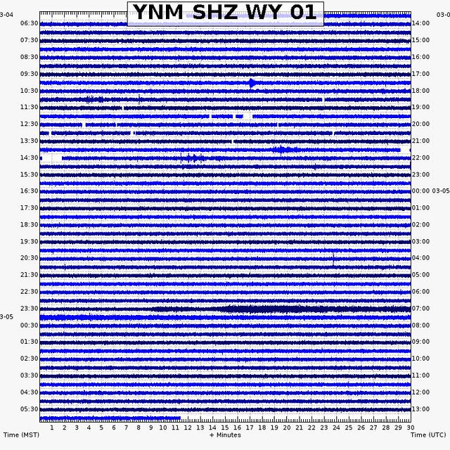 Steamboat Geyser eruption (11:39 PM-onward, 4 March 2019) 1