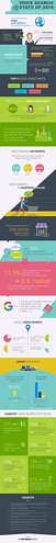 Voice-Search-Infographics-1