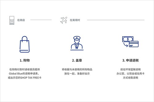 asset_how_to_shop_tax_free_CN | by amarylliss