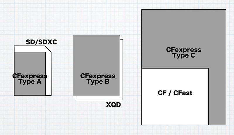CFexpressCard_3