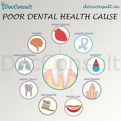 Oral health and cardiovascular disease — pic 8