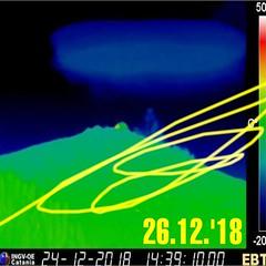 26.12.'18 - Etna, sisma di magnitudo 4.8 a Catania
