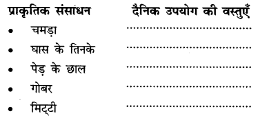 NCERT Solutions for Class 6 Hindi Chapter 17 साँस-साँस में बाँस 1