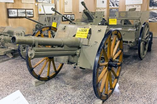 75 mm 1903 Schneider