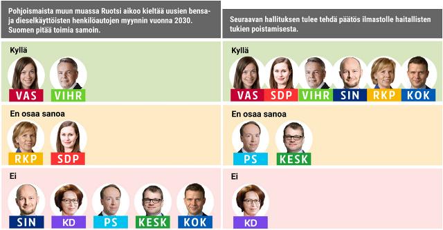 vaalit 2