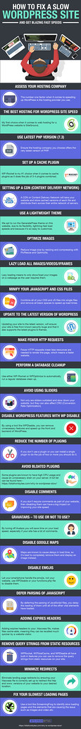 WordPress Site Speed Optimization - This infographic is ...