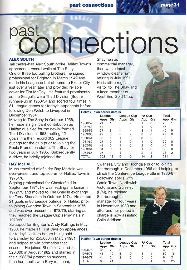 (Programme) 11-09-1999 Halifax Town 2-1 Brighton & Hove Albion 10