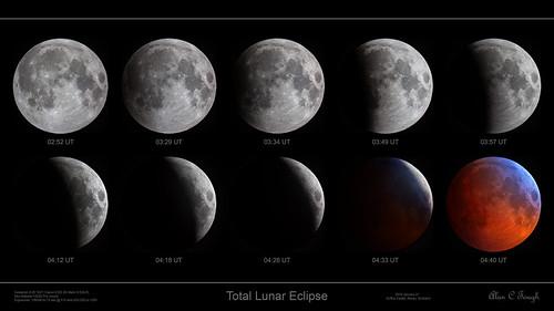 Lunar Eclipse 16:9 Composite