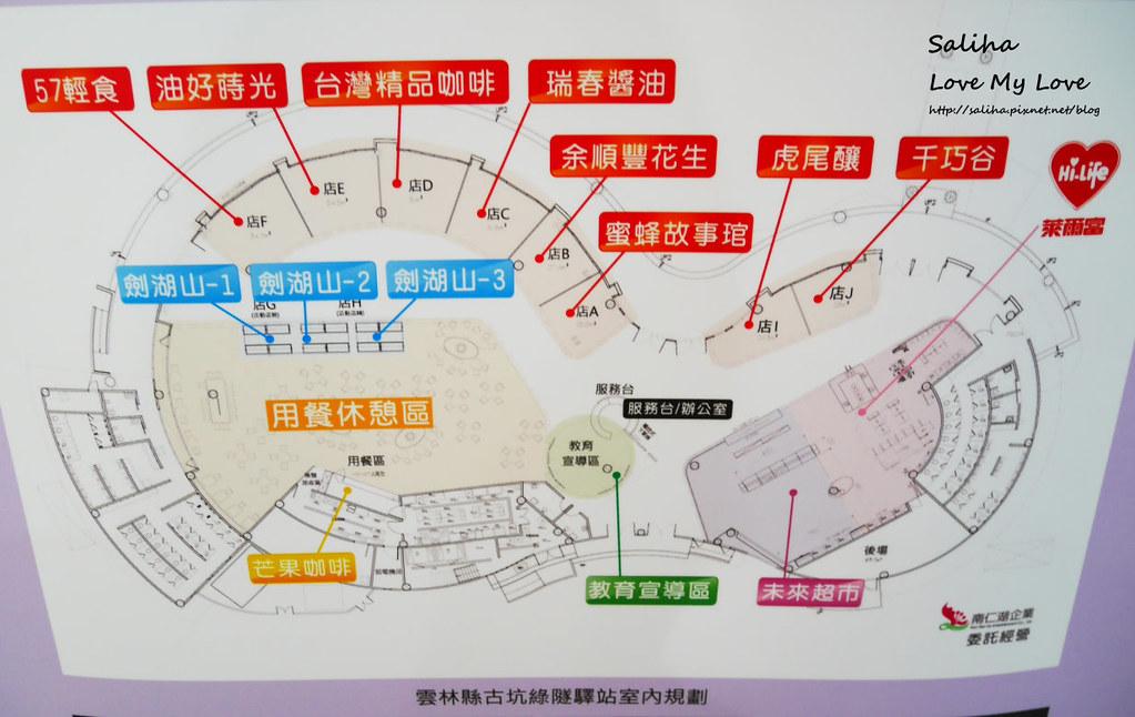 雲林古坑一日遊好玩親子景點推薦綠色隧道綠隧驛站 (7)