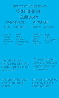 """Ever wonder what the difference is between """"International"""" and """"American"""" dances? Here's a quick little breakdown to help you understand! 