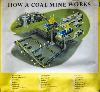 NCB poster late 50's early 60's, How A Coal Mine Works | by Pitheadgear