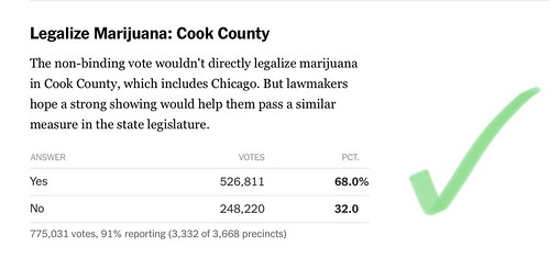 Legalize Marijuana: Cook County