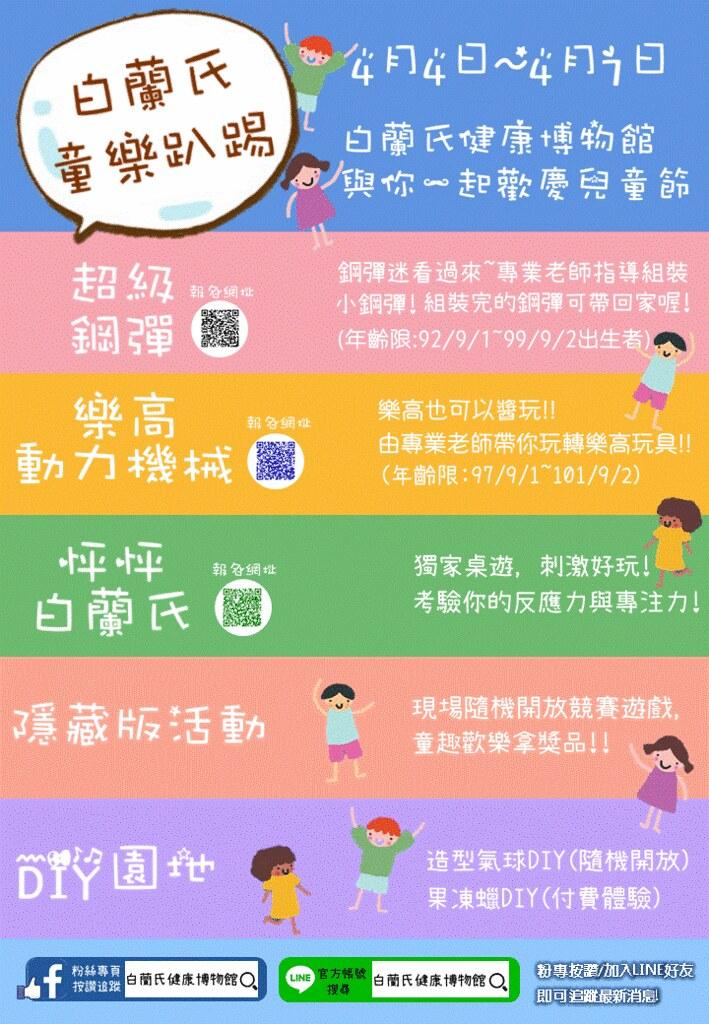 【白蘭氏健康博物館】兒童節活動訊息