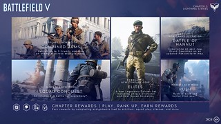 BFV_Chapter2Overview _LongFormat | by PlayStation Europe