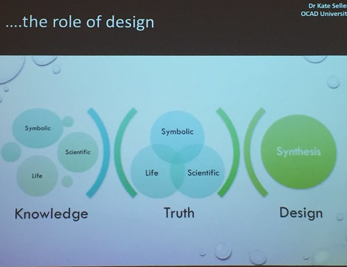 Knowledge -> Truth -> Design synthesis   by Matthew Burpee