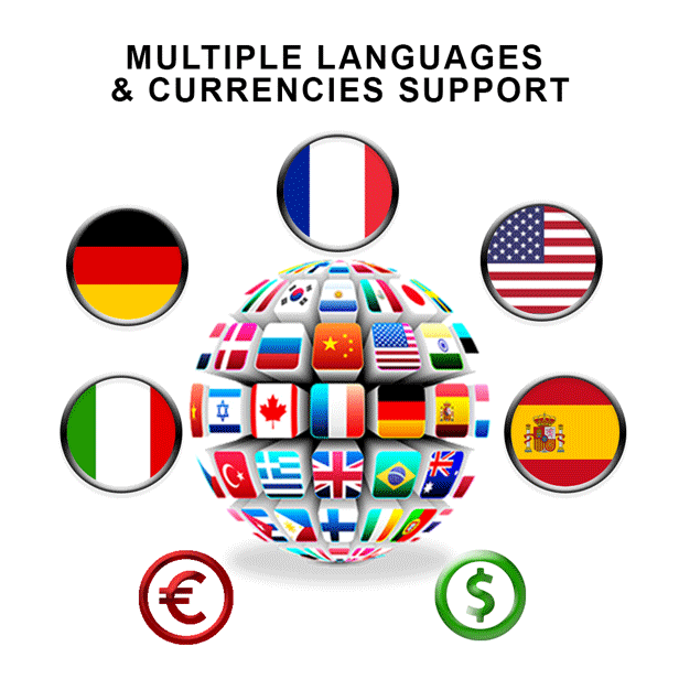 multiple languages & currencies