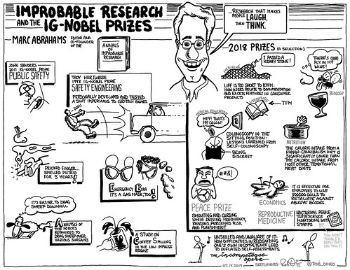 Improbable Research and Ig-Nobel Prizes