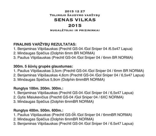 senas-vilkas-2015-results