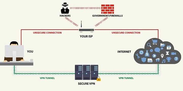 1661 Is it Safe to use VPN Services in Saudi Arabia 02