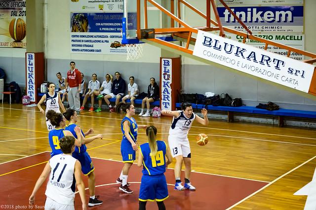 San Miniato - Basket Femminile serie C 2018-