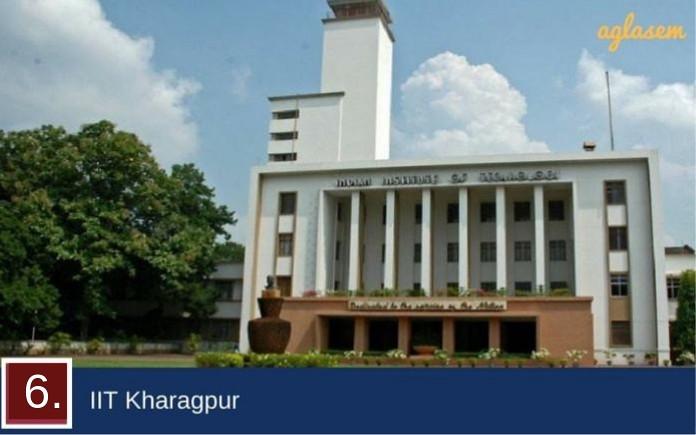 IIT Kharagpur NIRF Ranking 2019