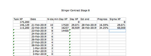 Stinger contract tracking sheet 22-Feb-2019 | by solnhyshko6
