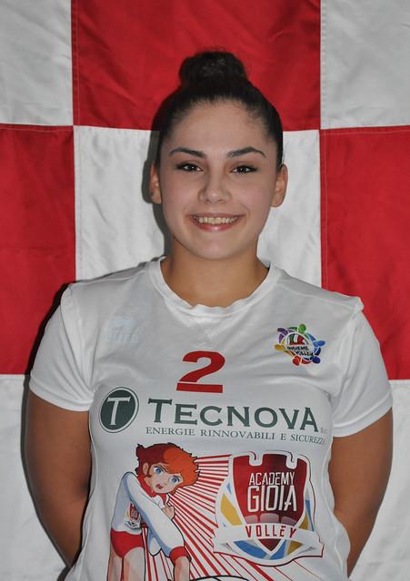 Mekelena Malaj_Tecnova Gioia 18-19