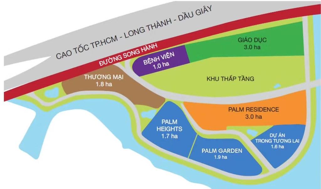 Palm City position