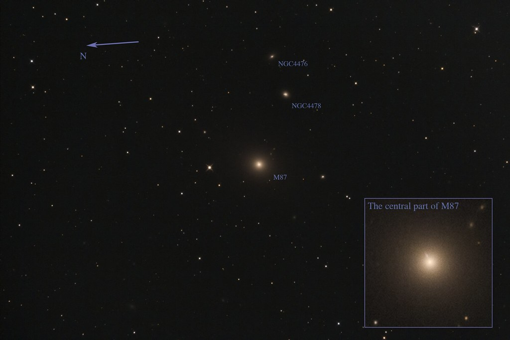 M87 and the jet