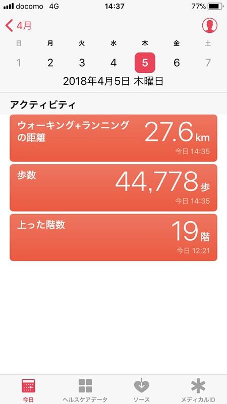 上狛駅から醍醐寺