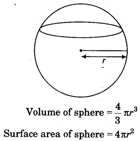 Surface Areas and Volumes Class 9 Notes Maths Chapter 13 6