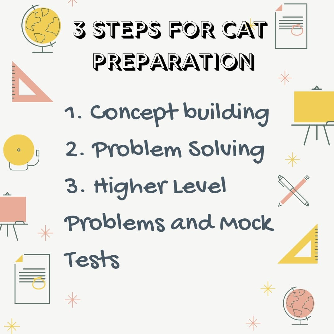 CAT 2019 Preparation Books