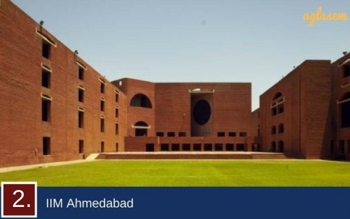 IIM Ahmedabad NIRF Ranking 2019