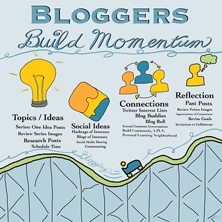 Bloggers Build Momentum, revised | by teach.eagle
