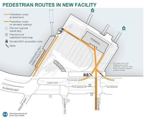 Seattle Multimodal Terminal at Colman Dock: Pedestrian access in new facility | by WSDOT