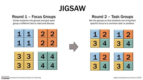 Jigsaw | by Vandy CFT