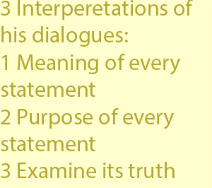 3 Interperetations of his Dialogue