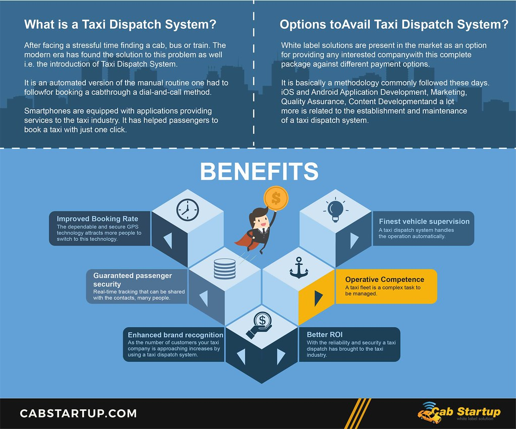 taxi dispatch system infographic   An easy option of fare es