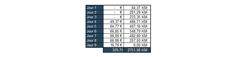 Fuel_Spending