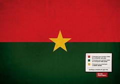 Burkina Faso: Rojo, niños que mueren antes de completar 1 año. Verde, niños que mueren antes de completar 3 años. Amarillo, niños que alcanzan la edad adulta
