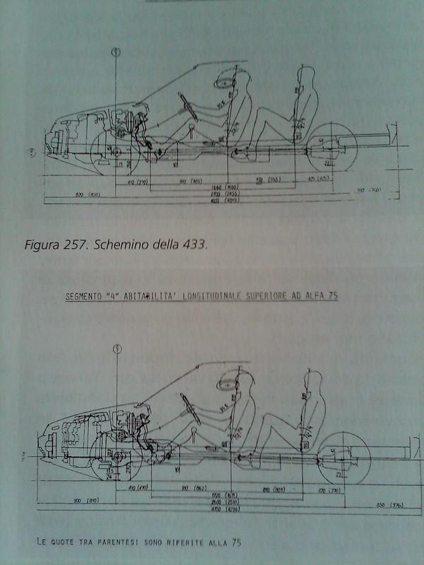 Alfa Romeo progetto 433 e 434 ta e ti sinergico con Alfasud con motore longitudinale suborizzontale e boxer anche 2 litri