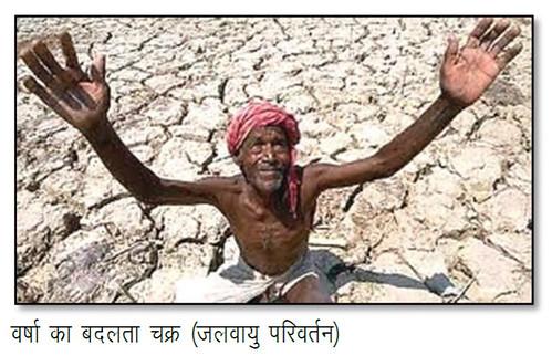 जलवायु परिवर्तन (Climate Change) | Hindi Water