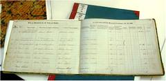 Rates Book