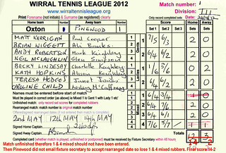 WTL2012Match01Div3Oxton1vPinewood1Unfinished&Completed