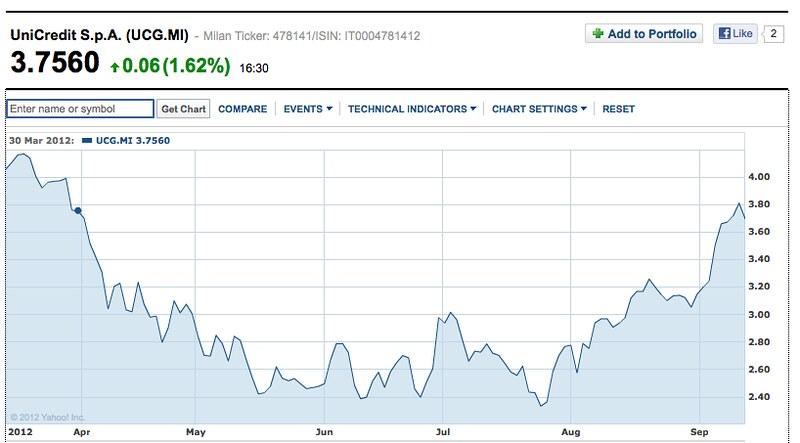 Screen shot 2012-09-14 at 2.14.55 PM