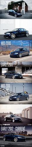 Timeline Progression of My BMW 135i | by 1013MM