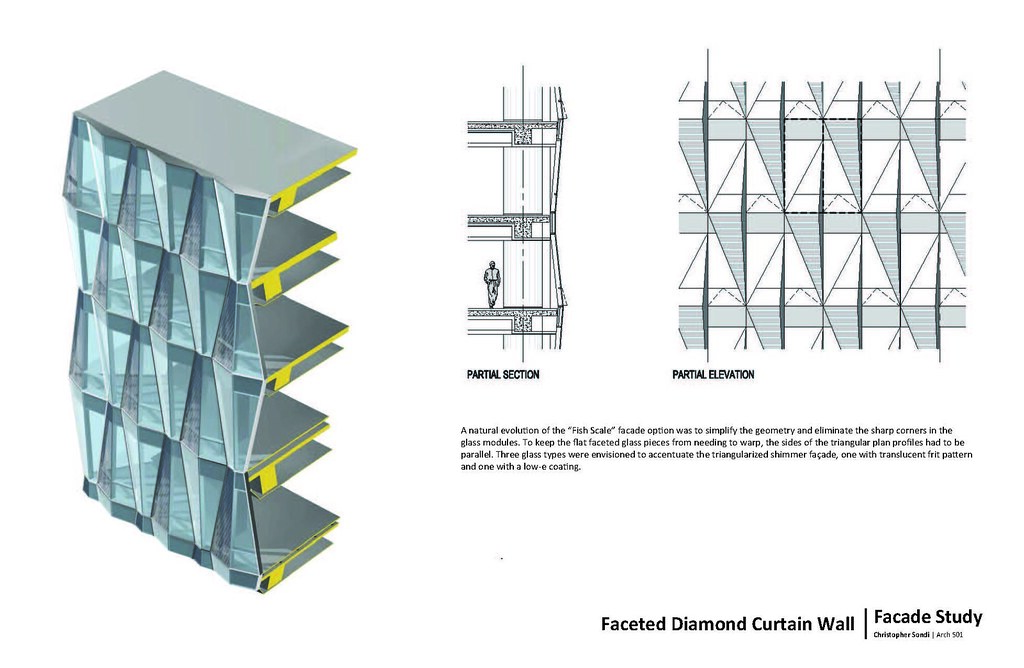 Thesis Research Skyscraper Core and Curtain Wall Studies_P