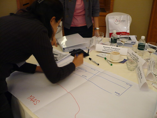 Commercial Fundamentals of the Upstream Oil & Gas Industry - Group Activity Session | by Neoedge Gallery